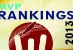 MVP ranking2013-01