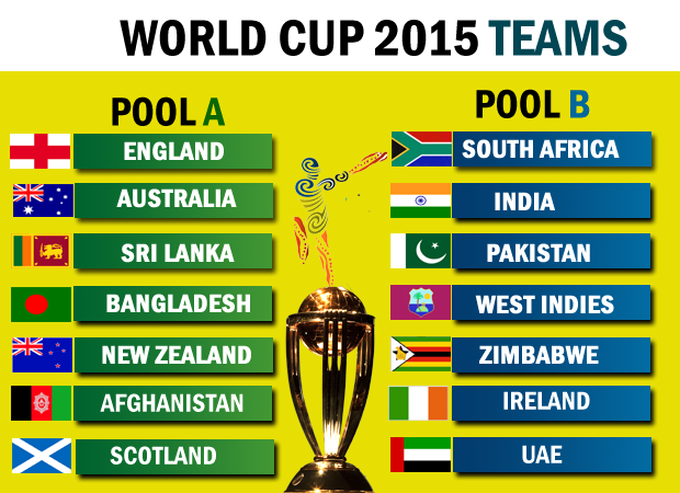 World cup 2015 teams