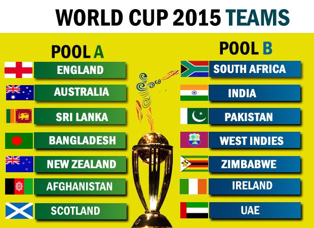 World cup 2015 teams